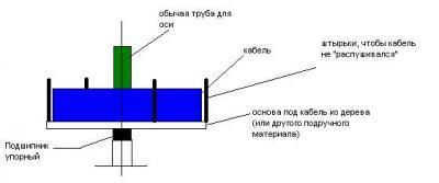 post-11156-1269015675,4701_thumb.jpg