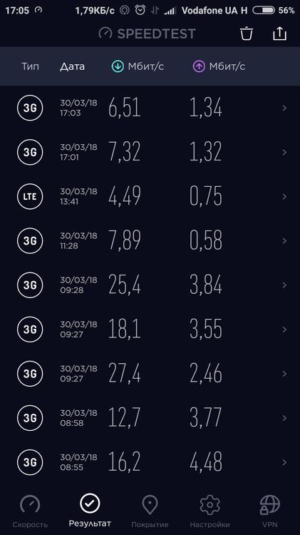 Screenshot_2018-03-30-17-05-01-596_org.zwanoo.android.speedtest.png