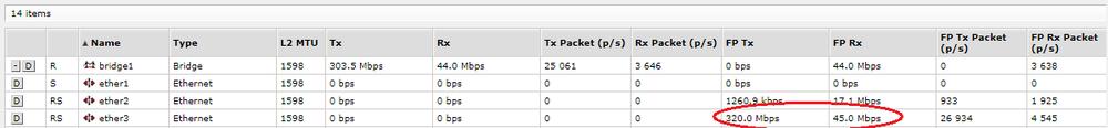 UDP_320_50Mbps_load_40+20MHz.png
