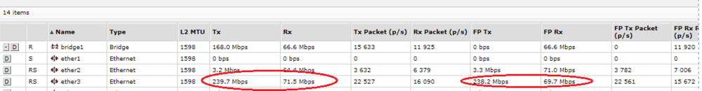 Max_TCP+Live 80Mbps_40MHz.png