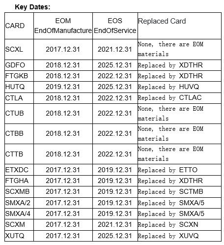 441569322_C300cardsEOL2018_02_09.png.ddf2bc851ac9b76071d908aa1a255fa6.png