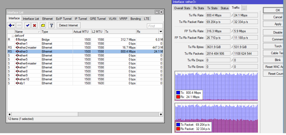 load_800Mbps_live+3x300Mbps_TCP_BT.png