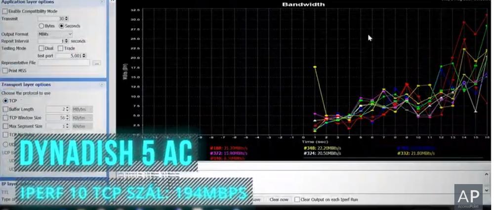 MT_TCP_DL_80МГц..png