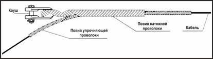spir-vyaz-vols1.jpg.b2c16aed021e3b277610999037c623ed.jpg