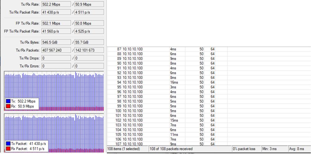 UDP 500_50M_8ms_80 MHz.png