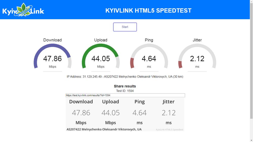 speedtest_kl.png