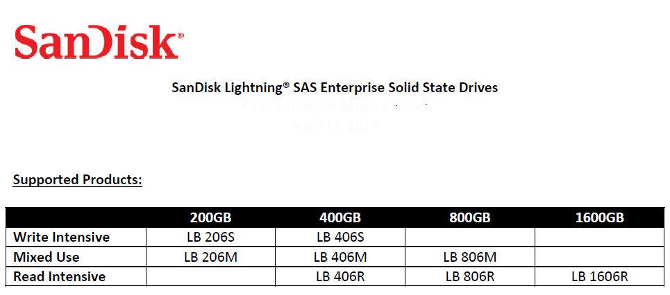 SunDisk Line.jpg