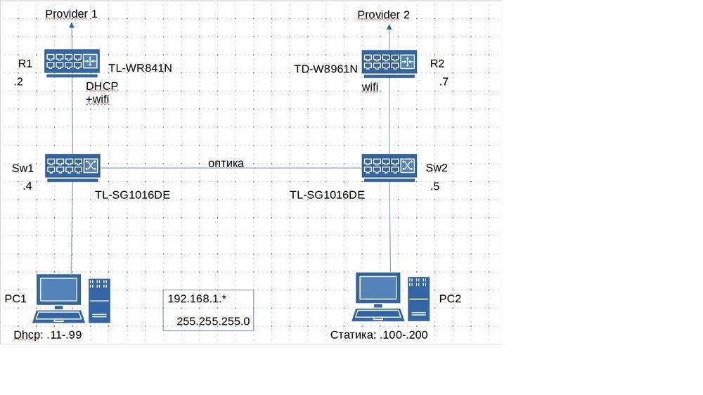 Cхема сети.jpg
